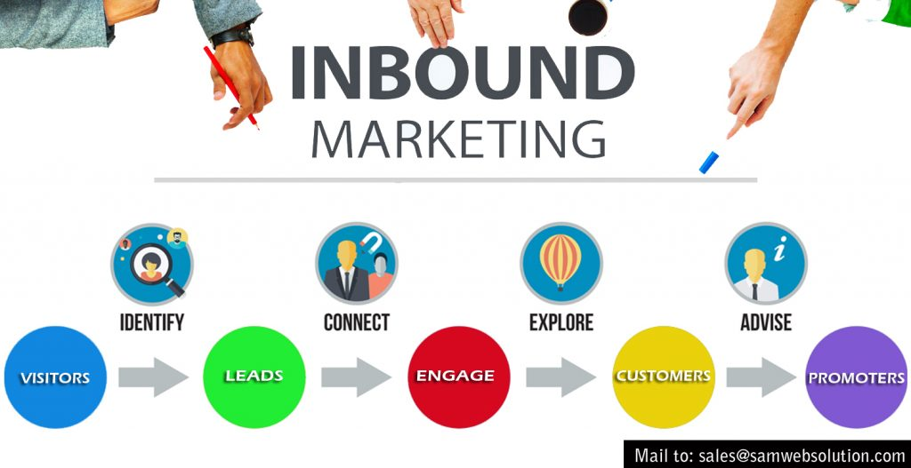 Inbound marketing service for small business