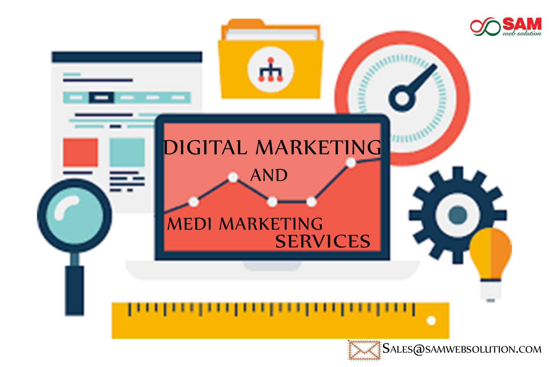 Best Digital Marketing Services